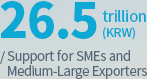 26.5 trillion(KRW)/ Support for SME and Medium-Large exporters